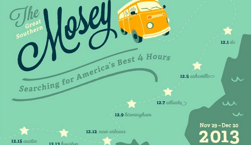 Mosey.com holding Asheville promotion; sign up and you could win Asheville travel itinerary