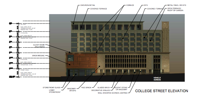 PHOTOS New AC Hotel planned for downtown Asheville