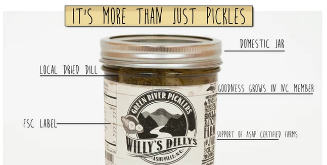 Asheville Kickstarter projects: Pies, pickles, Puzzled clothes and more